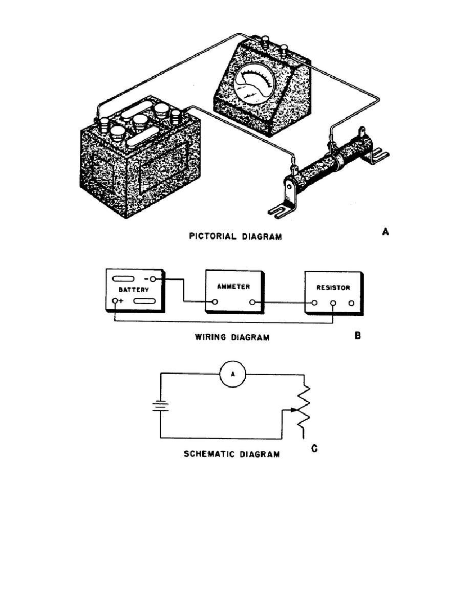 figure 21  types of circuit diagrams
