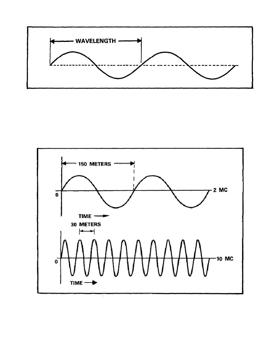 wavelength conversion by degenerate four wave Topics include wavelength conversion and signal regeneration based on  degenerate four-wave mixing (fwm) in a silicon waveguide two types of  wavelength.