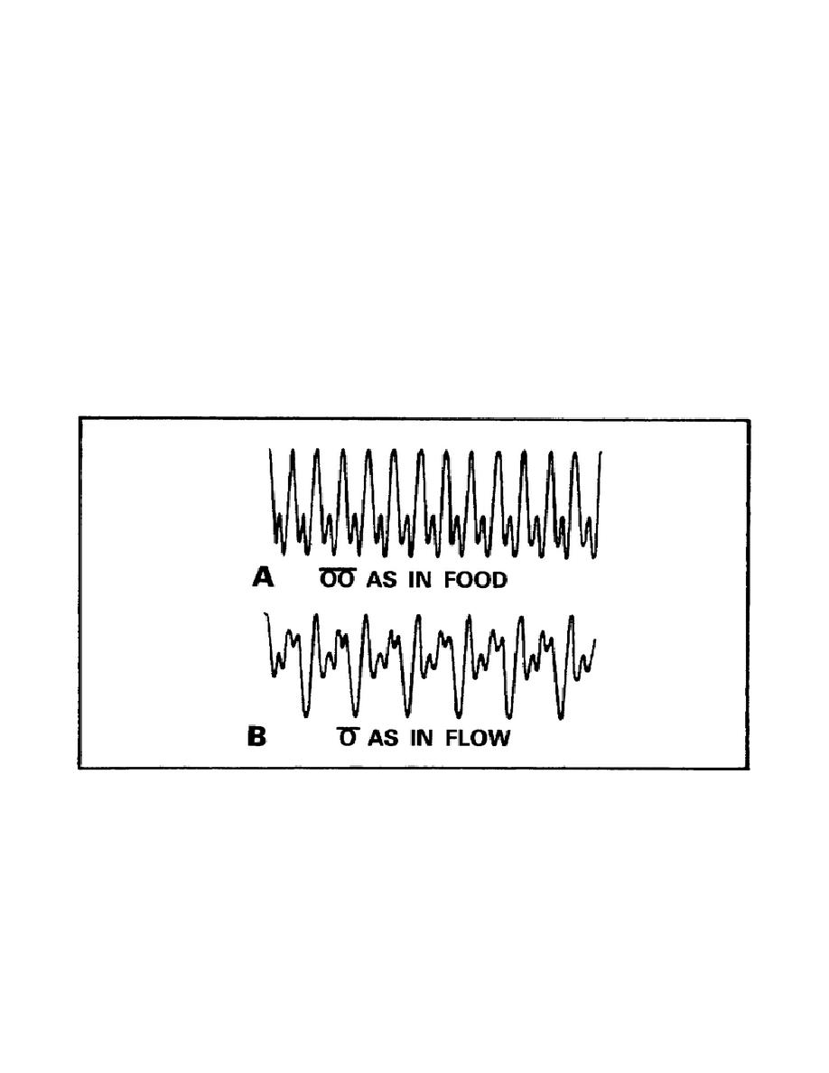 figure 10  examples of voice