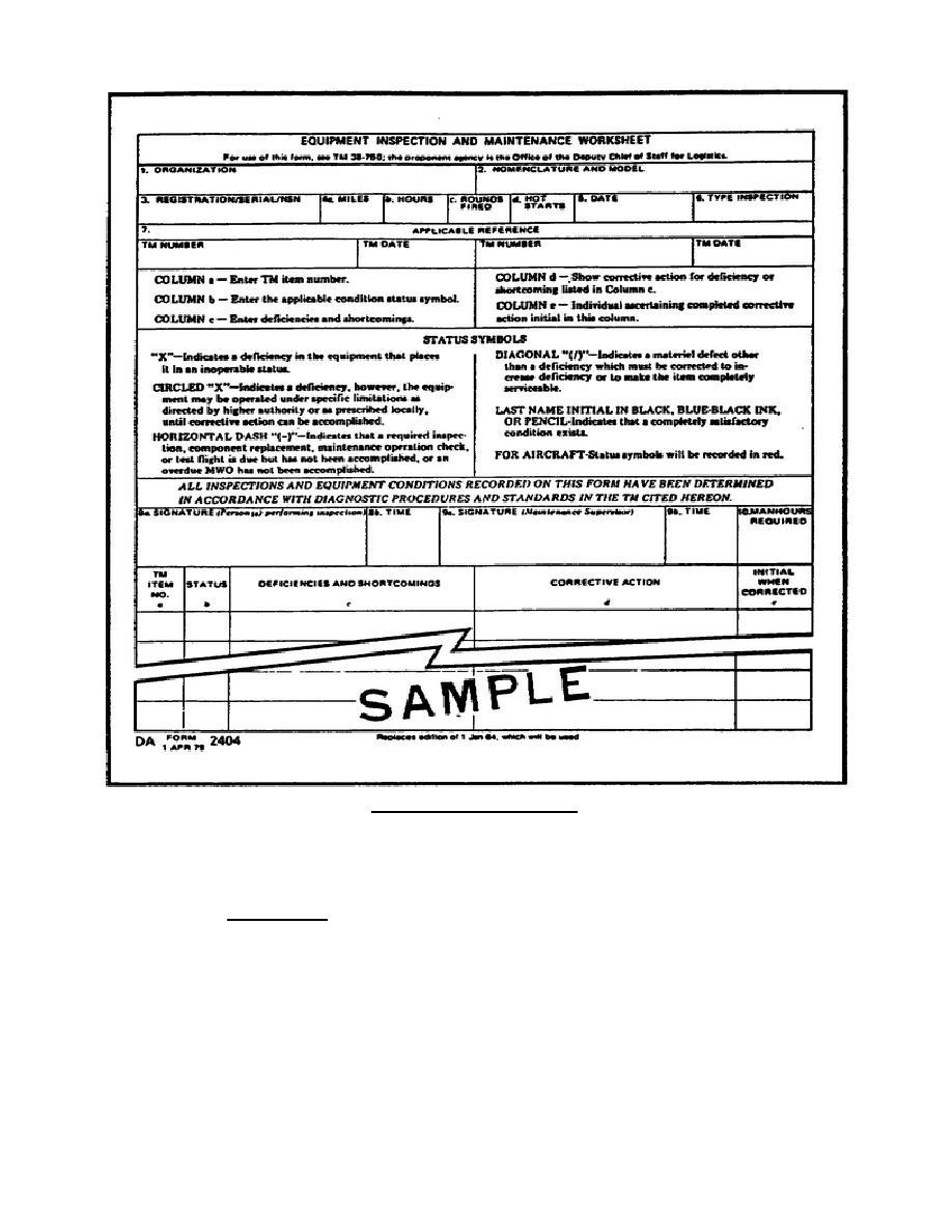Figure 15. DA Form 2404.