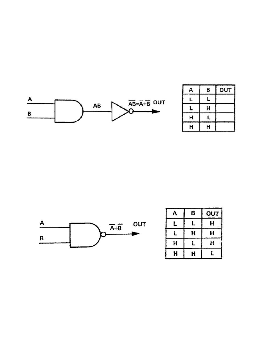 figure 23 and gate and inverter
