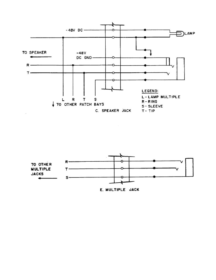 ss032850025im figure 1 12 miscellaneous patching module multiple jacks and patchbay wiring diagram at gsmx.co