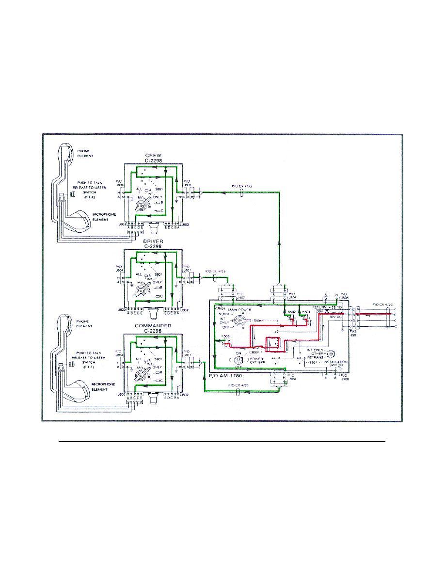 figure 5  intercom keying circuit operating voltage   24